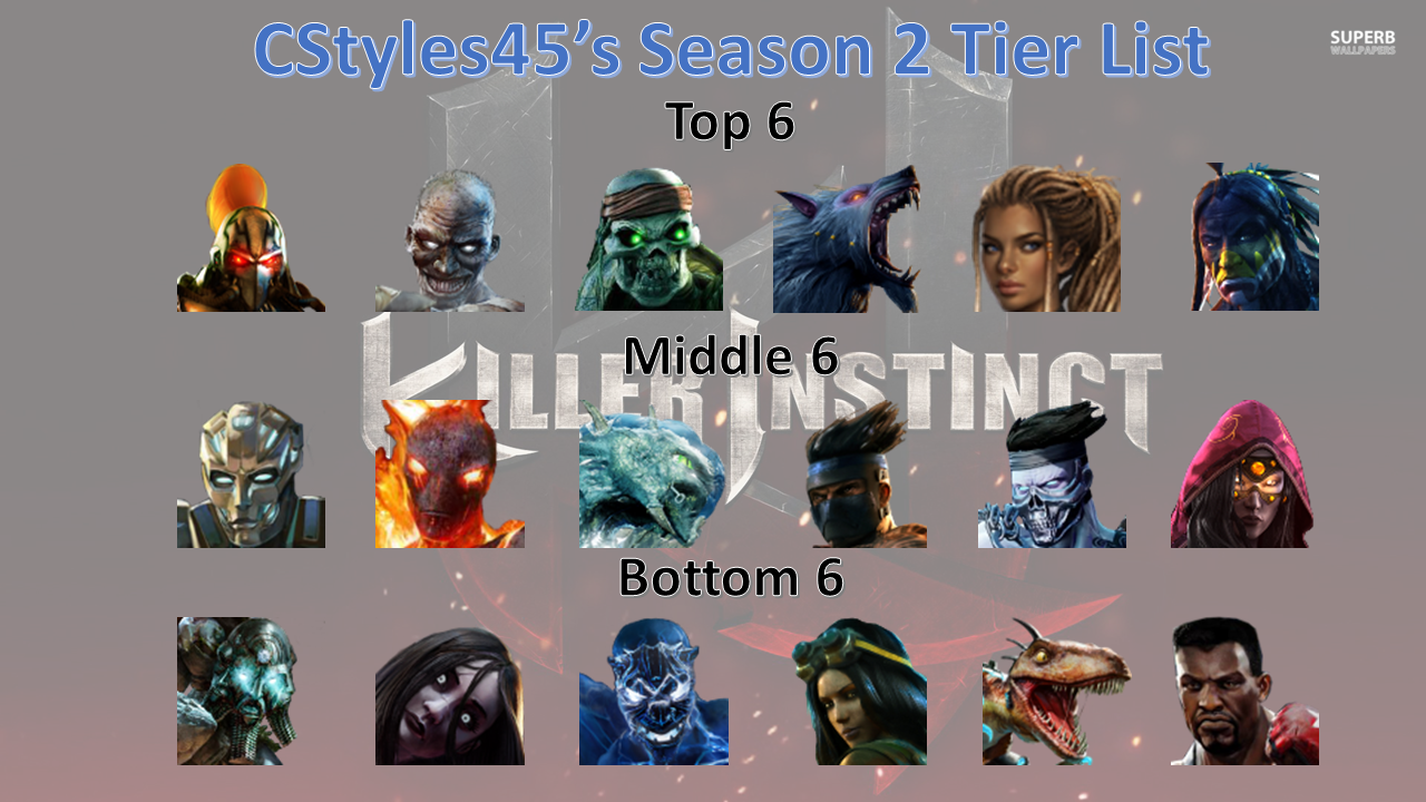 my season 2 character tier list general discussion killer