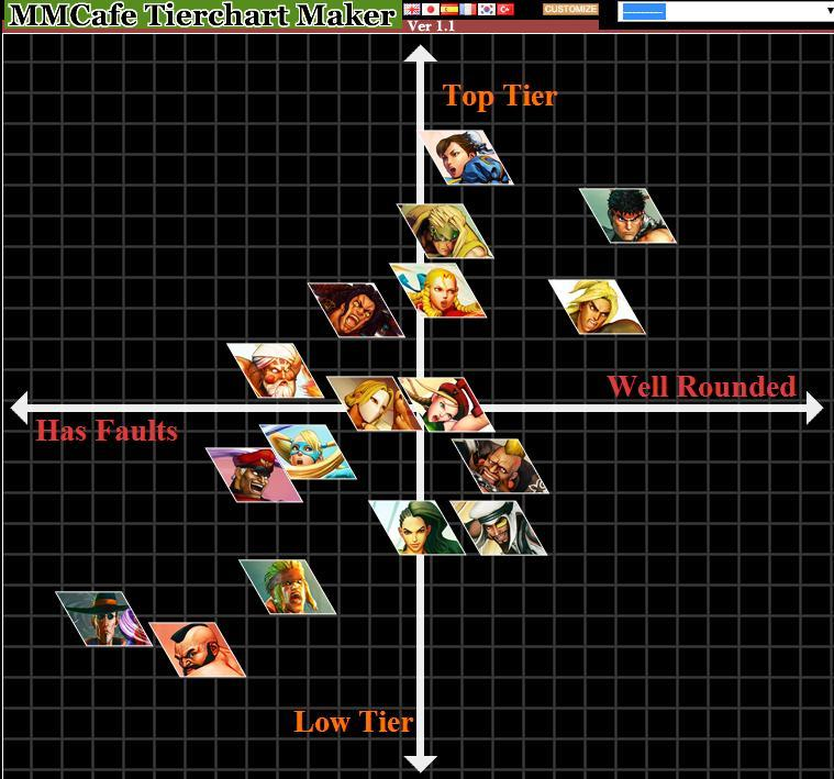 Street Fighter V Arcade Edition Off Topic Killer Instinct Forums